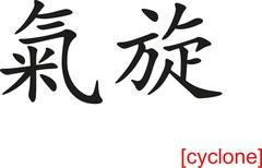 Chinese Sign for cyclone Stock Illustration
