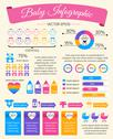 Baby child infographic Stock Illustration