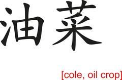 Chinese Sign for cole, oil crop - stock illustration