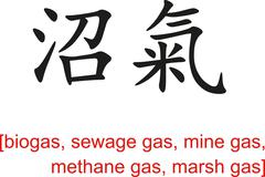 Chinese Sign for biogas, sewage gas, mine gas, methane gas - stock illustration