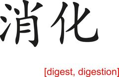 Chinese Sign for digest, digestion Stock Illustration