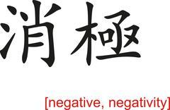 Chinese Sign for negative, negativity Stock Illustration