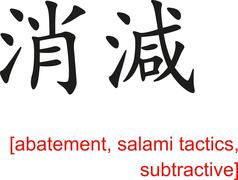 Chinese Sign for abatement, salami tactics, subtractive - stock illustration