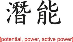 Chinese Sign for potential, power, active power Stock Illustration