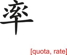 Chinese Sign for quota, rate - stock illustration