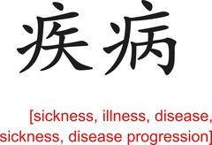 Chinese Sign for sickness, illness, disease,disease progression - stock illustration