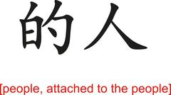 Stock Illustration of Chinese Sign for people, attached to the people