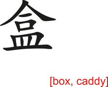 Chinese Sign for box, caddy Stock Illustration