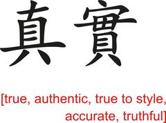 Stock Illustration of Chinese Sign for true,authentic true to style,accurate,truthful