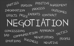 negotiation word cloud - stock illustration