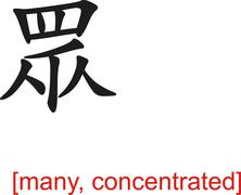Chinese Sign for many, concentrated - stock illustration
