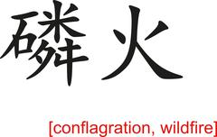 Chinese Sign for conflagration, wildfire - stock illustration