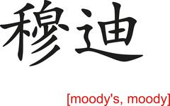 Chinese Sign for moody's, moody Stock Illustration