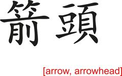 Stock Illustration of Chinese Sign for arrow, arrowhead