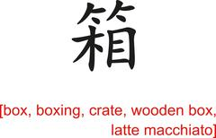 Stock Illustration of Chinese Sign for box, boxing, crate, wooden box,latte macchiato