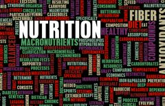 Stock Illustration of nutrition