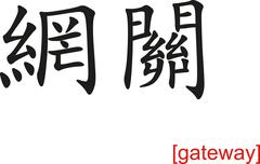 Stock Illustration of Chinese Sign for gateway