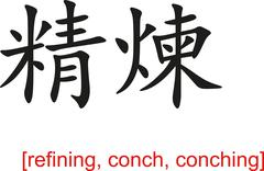 Chinese Sign for refining, conch, conching - stock illustration