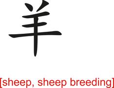 Chinese Sign for sheep, sheep breeding - stock illustration