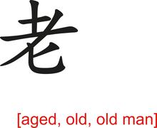 Chinese Sign for aged, old, old man - stock illustration