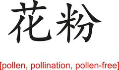 Chinese Sign for pollen, pollination, pollen-free - stock illustration