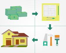 schematic design of construction process of house - stock illustration