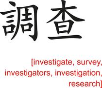 Chinese Sign for investigate, survey, investigators,research - stock illustration