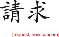 Chinese Sign for request, new concern Stock Illustration