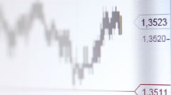 Realtime stock exchange display close up view Stock Footage