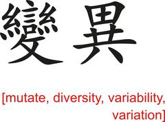 Chinese Sign for mutate, diversity, variability, variation Stock Illustration