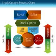stock options process chart - stock illustration