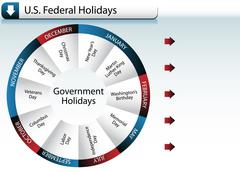 Us federal government holidays Stock Illustration