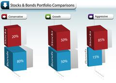 Stock bond portfolio chart Stock Illustration