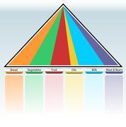 food pyramid table - stock illustration