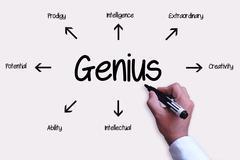 Genius - stock illustration