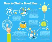 Stock Illustration of Finding idea process