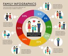 Family pie infographic - stock illustration
