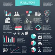 Pollution infographic set Stock Illustration