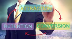 attraction, conversion, retention business concept - stock photo