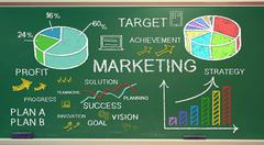 Marketing ideas on chalk board Stock Illustration