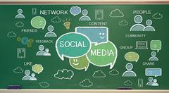 social media texts and cartoon on chalk board - stock photo