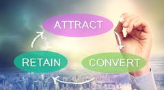 attract, convert, retain business concept - stock photo