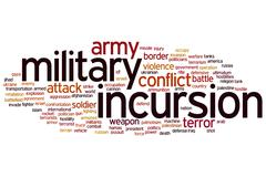 Military incursion word cloud Piirros