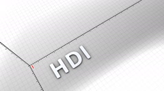 Growing chart graphic animation, HDI(Human Development Index) Stock Footage