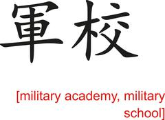 Chinese Sign for military academy, military school - stock illustration