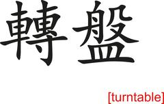 Chinese Sign for turntable Stock Illustration