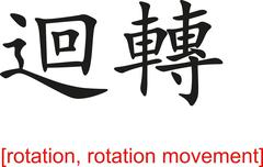 Chinese Sign for rotation, rotation movement - stock illustration