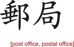 Chinese Sign for post office, postal office - stock illustration