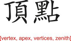 Chinese Sign for vertex, apex, vertices, zenith - stock illustration