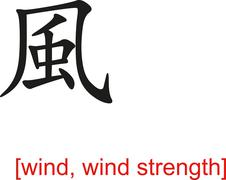 Chinese Sign for wind, wind strength - stock illustration